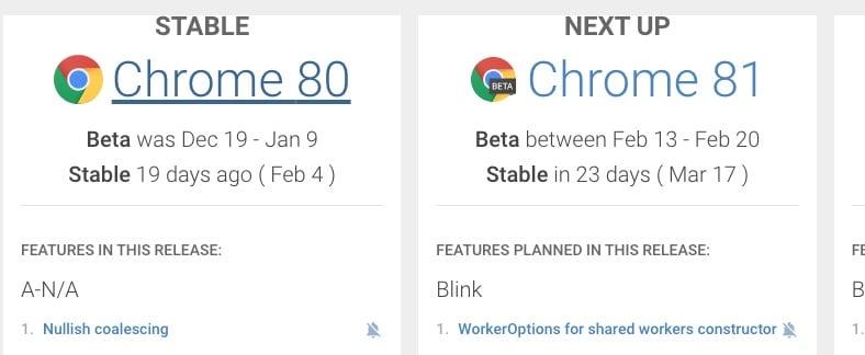 Googleのスケジューリング